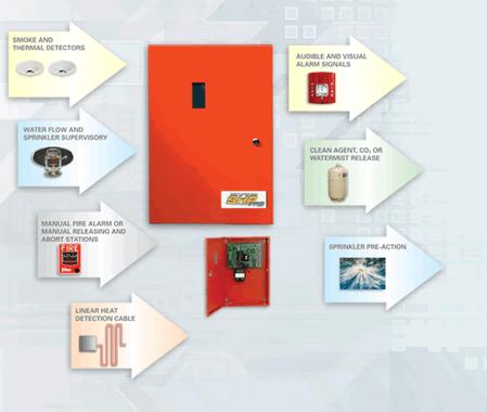 Fike Shp Pro Installation Manual