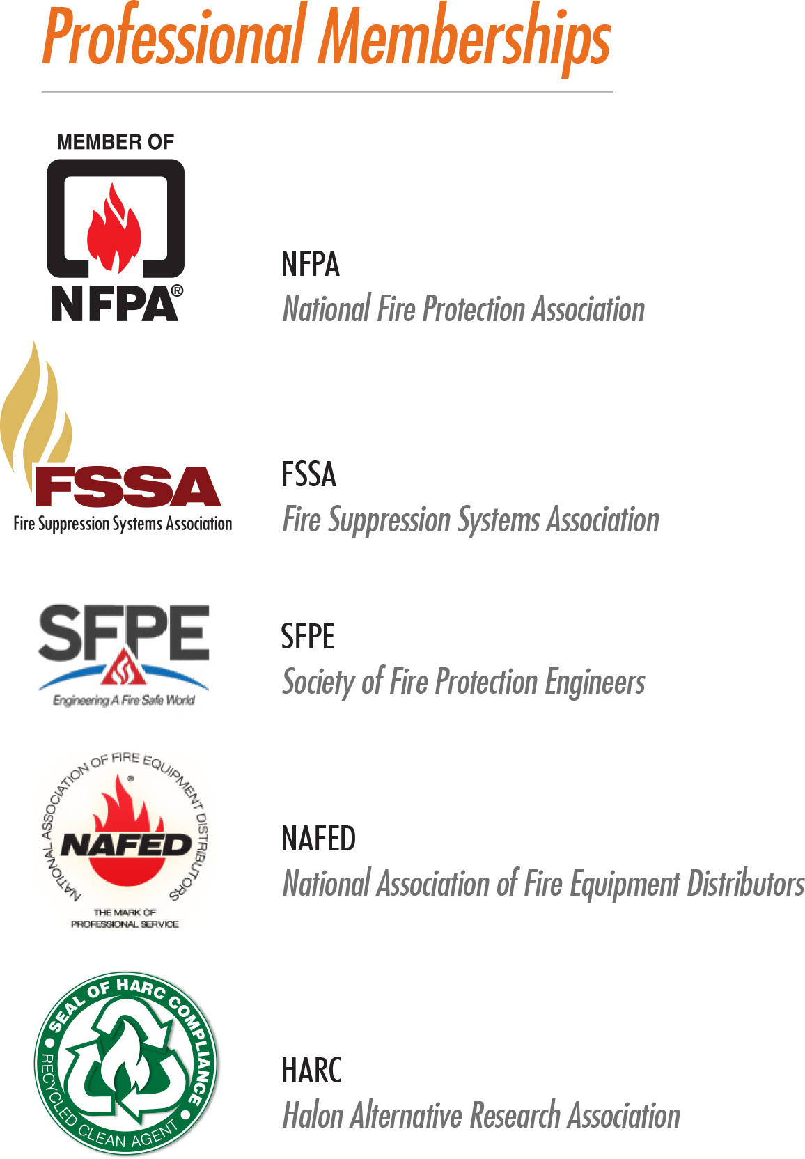 Professional Memberships Fire Suppression Services
